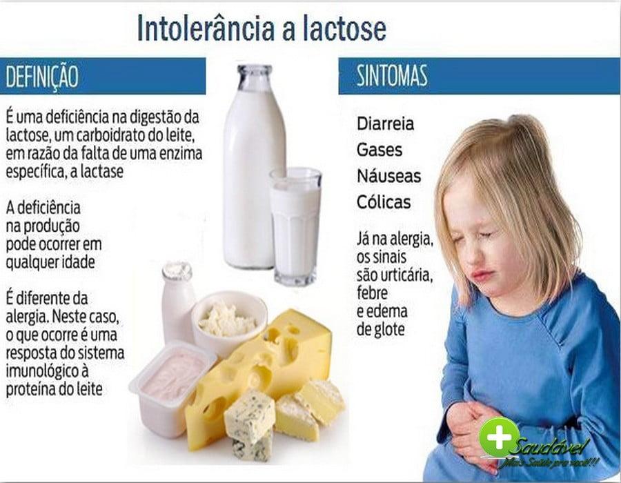 intolerancia lactose