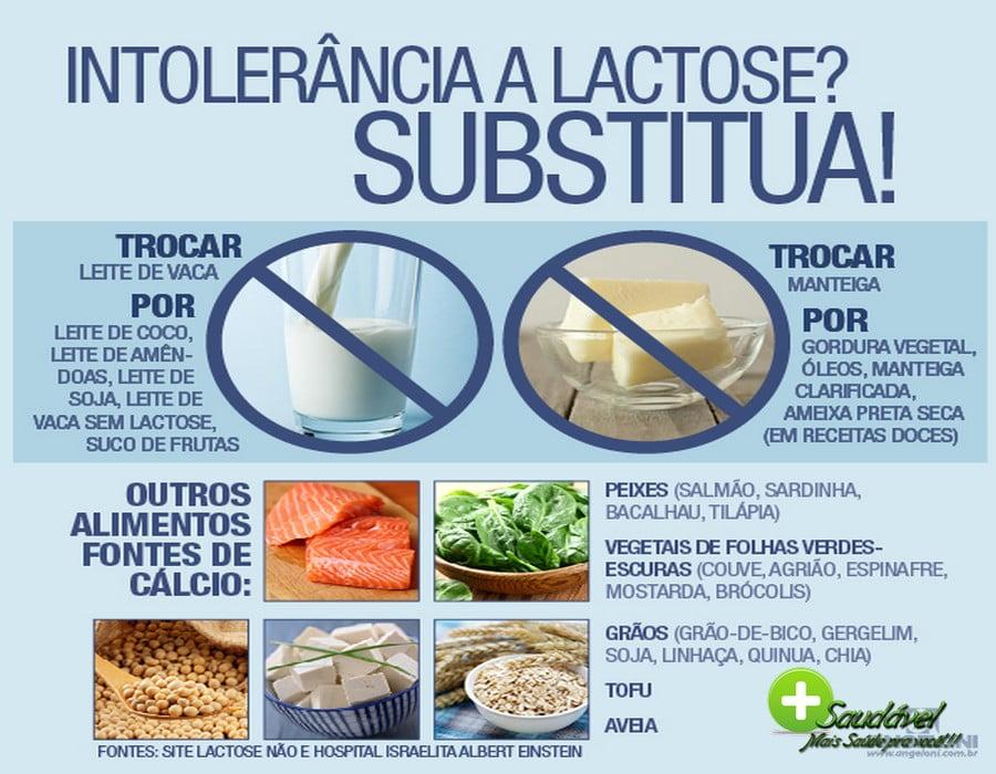 intolerancia_lactose troca de alimentos